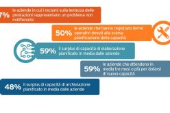 Cloud computing : white paper gratuito