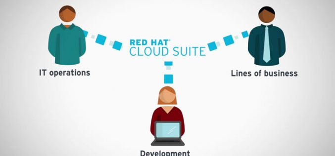 Red Hat presenta la nuova versione di Red Hat Cloud Suite