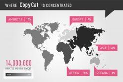 CopyCat ha già messo al tappeto 14 milioni di Android