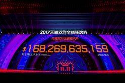 Alibaba da record nel single day 2017 con 25 mld di dollari d'incasso