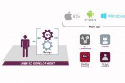 Lo smart digital ecosystem decolla negli aeroporti di Milano grazie ad Axway