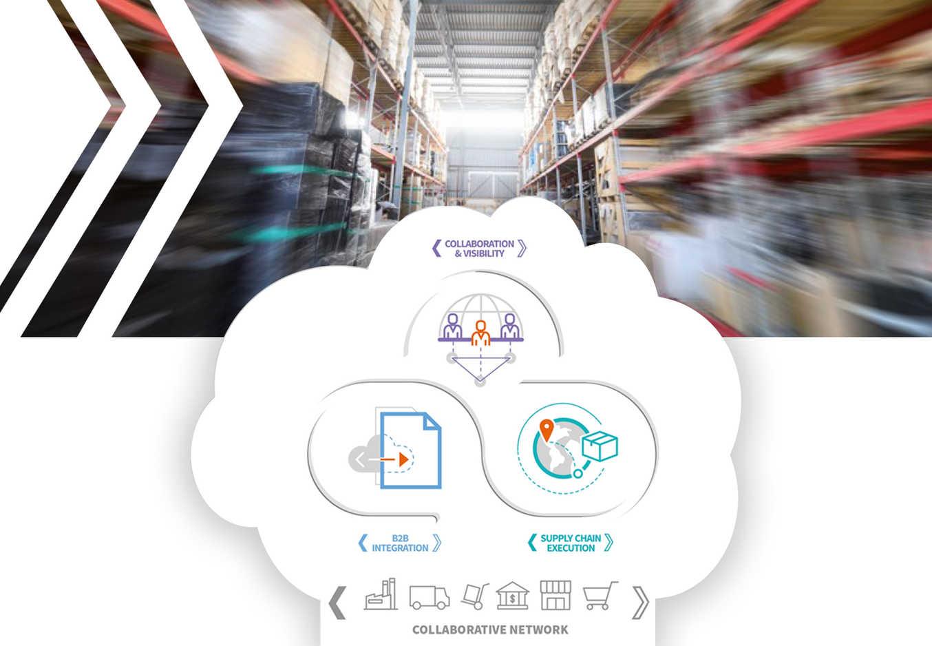 Generix Supply Chain Hub