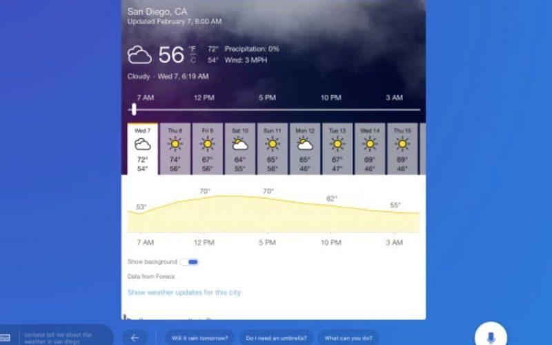 Cortana arriva su iPad