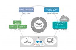 Juniper Networks aggiorna la sua piattaforma unificata per la cyber sicurezza