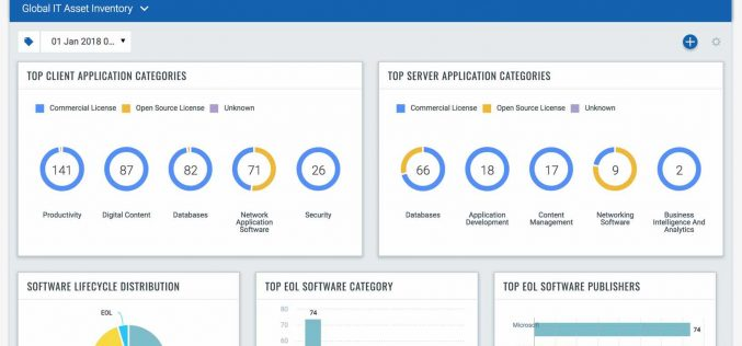Qualys presenta Asset Inventory: l'app che garantisce visibilità IT globale e sincronizzazione CMDB