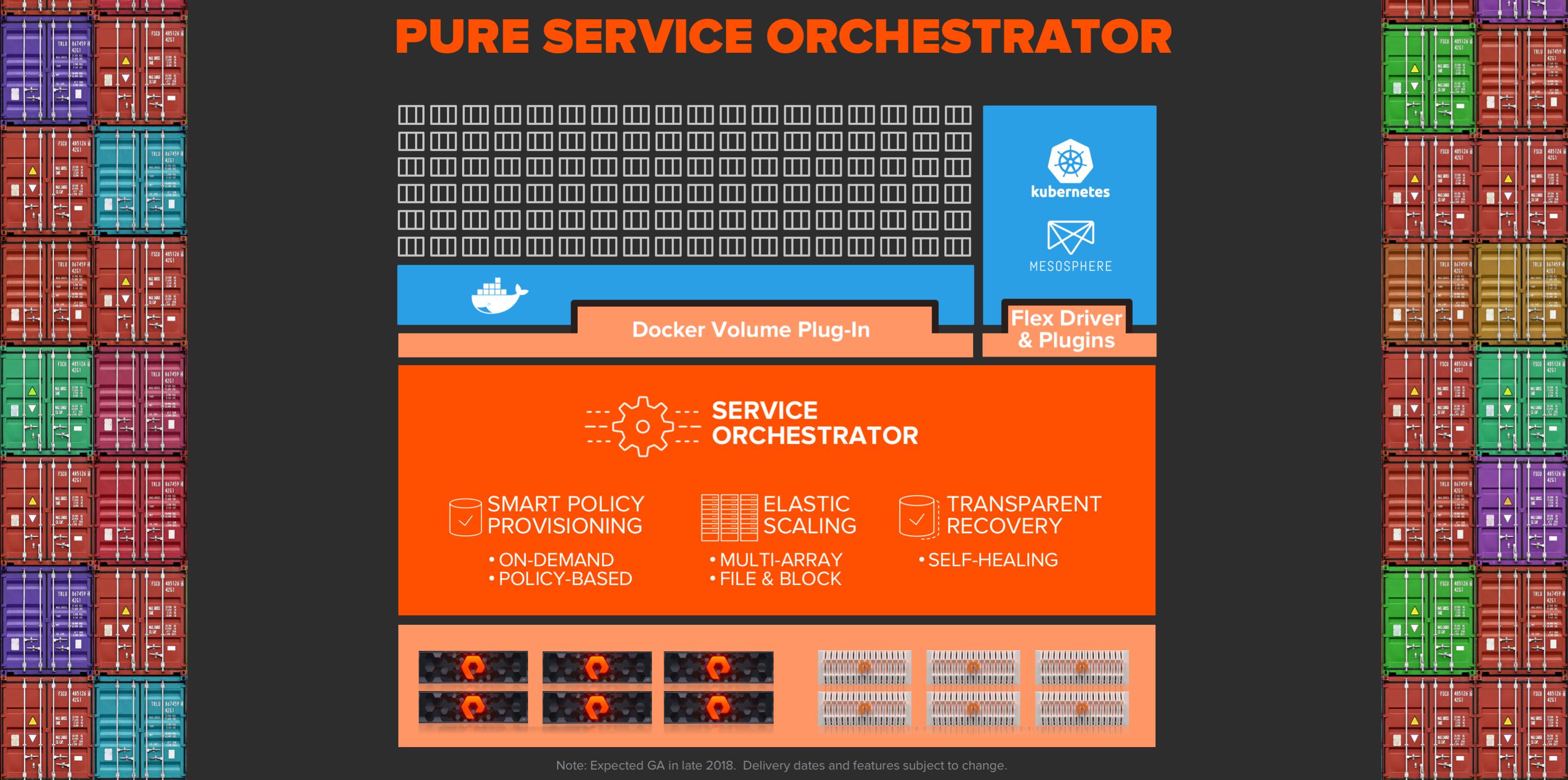 Pure Service Orchestrator