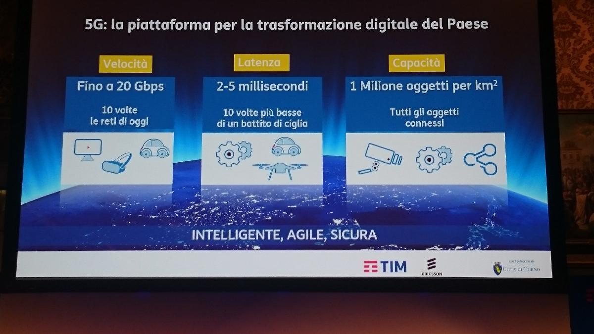 #Torino5G: prove di...futuro