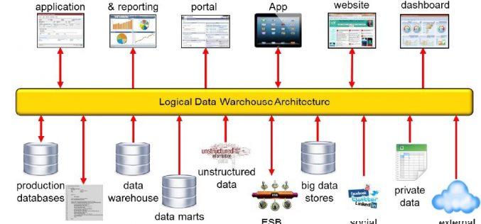 """White paper gratuito """"Dynamic Data Marketplace"""""""