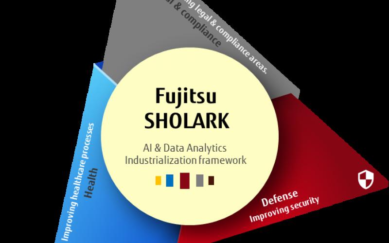 Fujitsu Sholark accelera la trasformazione dei processi di business per mezzo di AI e data analytics
