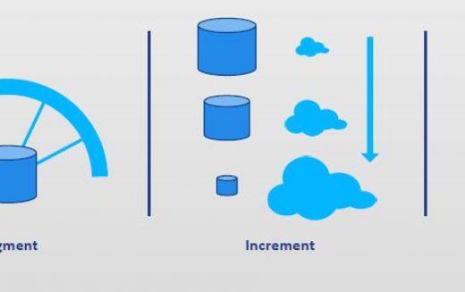 White Paper gratuito : la strada verso il PLM su cloud