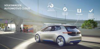Gruppo Volkswagen acquisisce WirelessCar