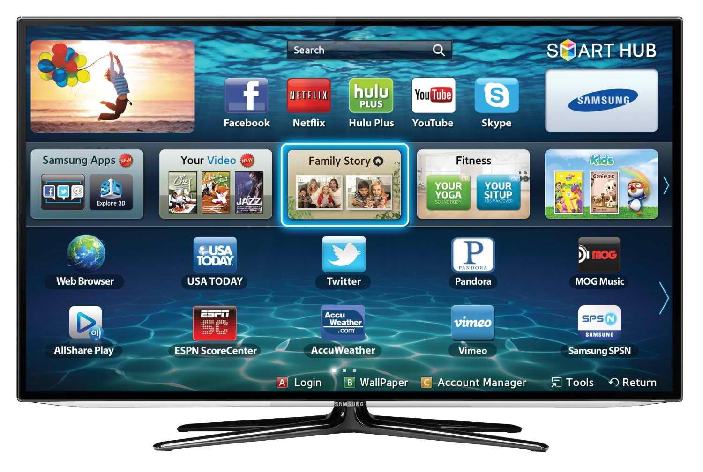 Samsung porterà iTunes sulle sue Smart TV