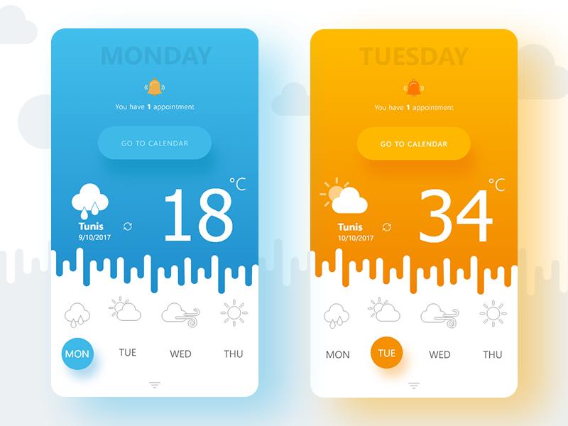Ci sono app per il meteo che inviano dati altrove