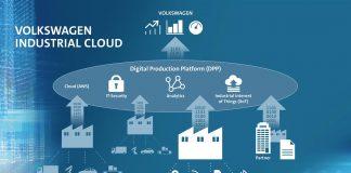 Volkswagen e AWS svilupperanno l'Industrial Cloud