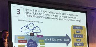 Il data center del futuro: piccolo, smart e multi-cloud