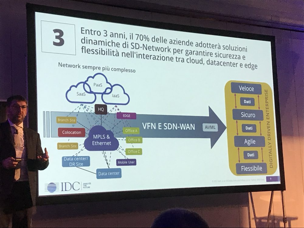 Il data center del futuro: piccolo, smart e multi-cloud