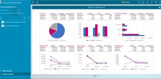 Talentia presenta la nuova Financial Suite