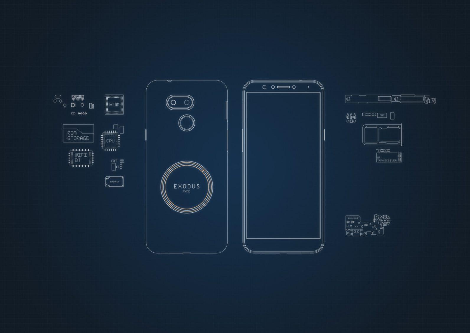 HTC Exodus 1Sè lo smartphone per gli amanti dei bitcoin
