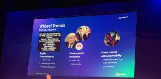 Panda Security presenta Cytomic, BU specializzata nell'offerta Enterprise
