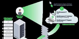 Schneider Electric presenta EcoStruxure IT Advisor