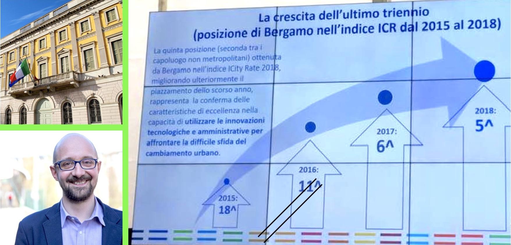 Trasformazione digitale e mobilità sostenibile trascinano Bergamo tra le città più smart
