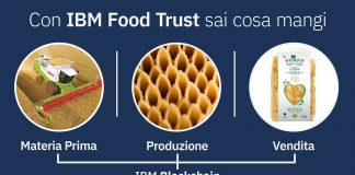 Il Gruppo Grigi porta in tavola la pasta certificata Blockchain con IBM Food Trust