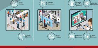 operazioni portuali infografica