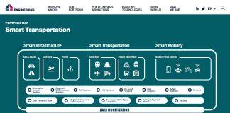 Engineering e Moovit insieme per il trasporto pubblico locale