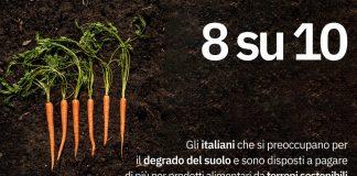 """""""Italian Food Responsibility Study"""": italiani impegnati a proteggere il suolo e attenti alla sostenibilità alimentare"""