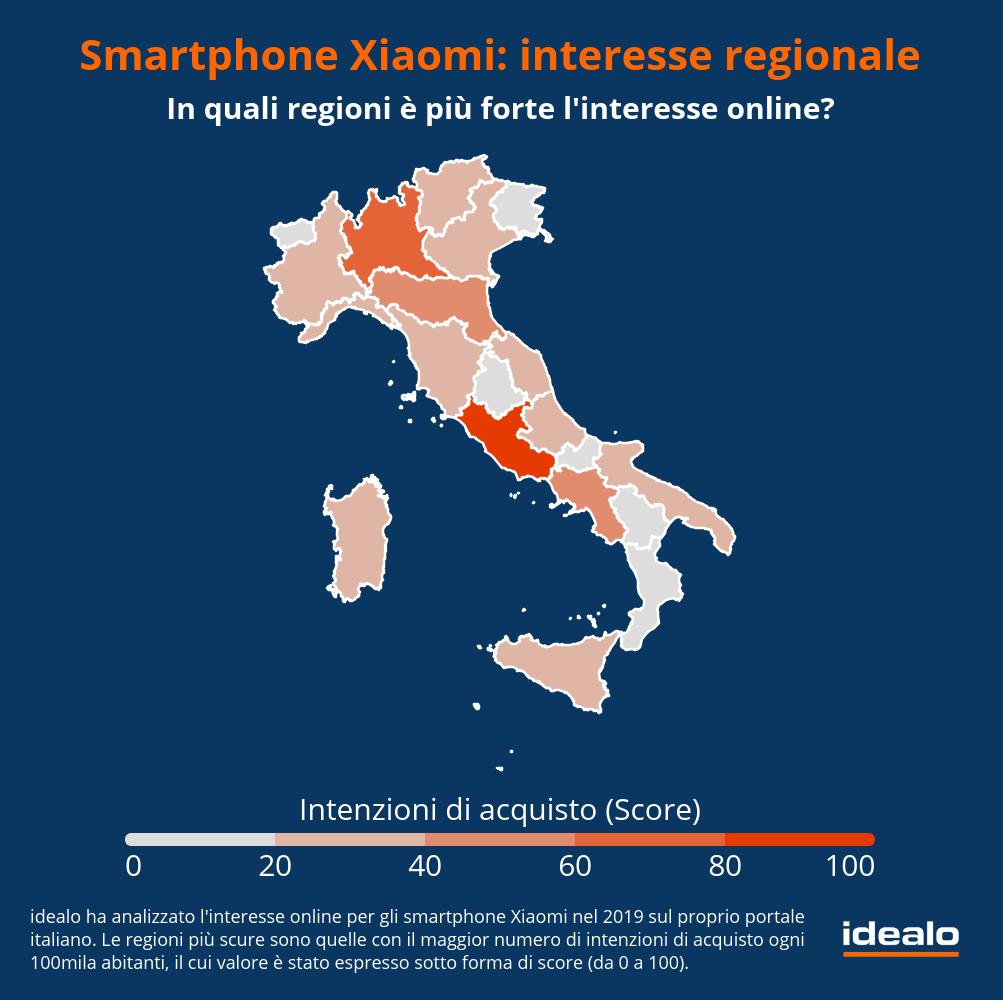 Indagine-i-migliori-Smartphone-Xiaomi