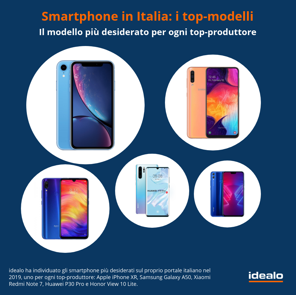 I migliori smartphone secondo gli italiani