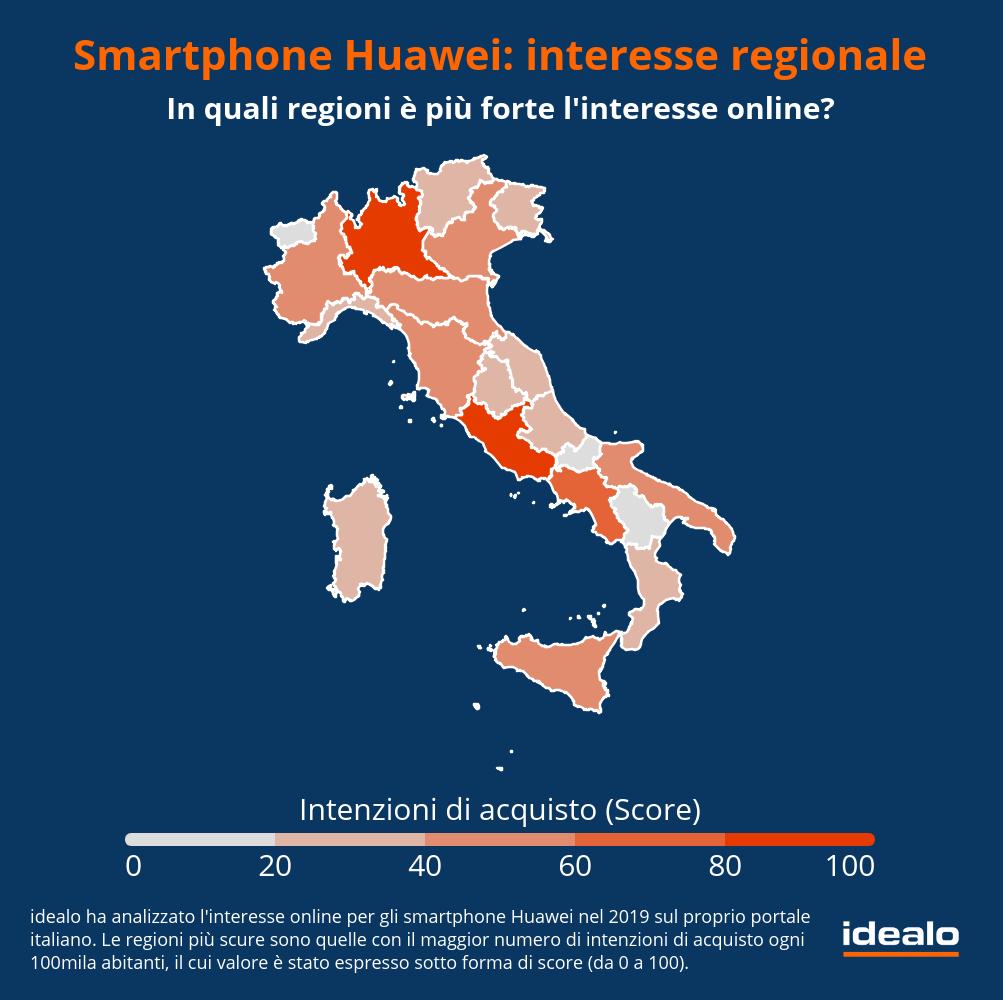 ricerca i migliori Smartphone Huawei