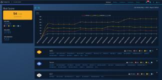 FireEye Cloudvisory: un centro di controllo per la sicurezza multi-cloud