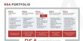 Solidarietà Digitale: ripartire in sicurezza con Personal Data e RSA