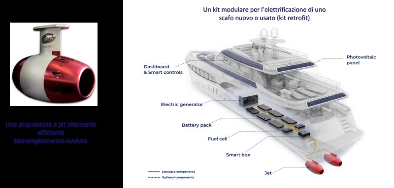 Il primo motore navale hidro-jet elettrico lancia aumento di capitale di 7 milioni di euro