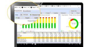 Data analysis e nuovi automatismi nell'ambito del Programma «Con Te B.Point Edition»