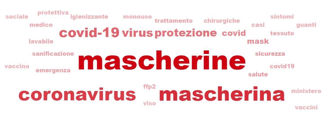 La pandemia cambia il web. 6615 nuovi domini .it sul coronavirus nel 2020