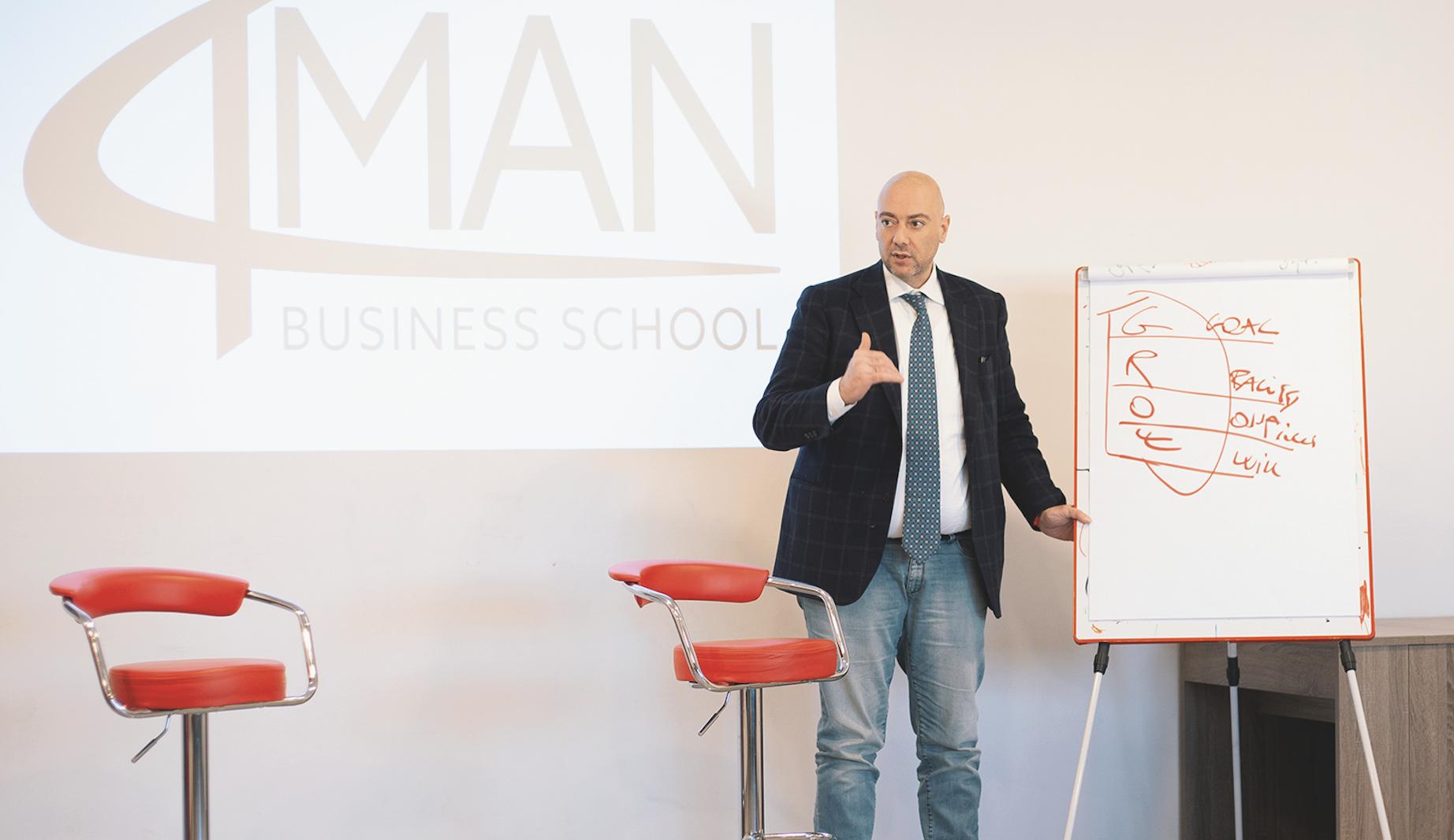 Da 4 M.A.N. Consulting, lo Human Performance Protocol